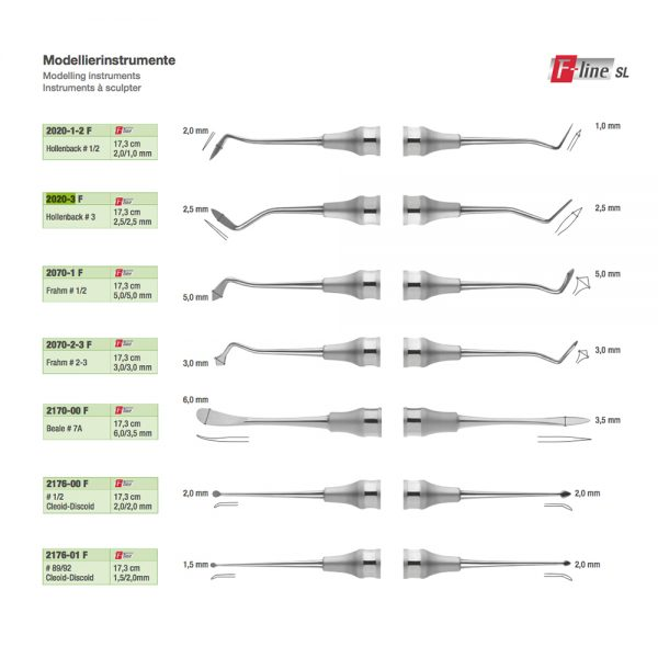 Devemed modelling instrument Hollenback Biometric e-shop